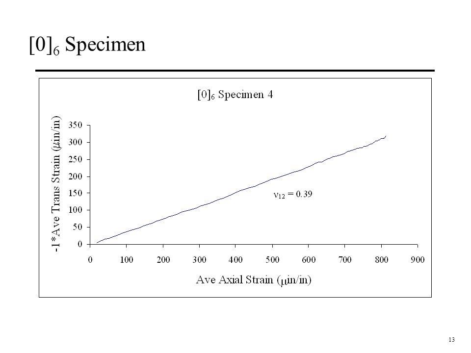 [0]6 Specimen